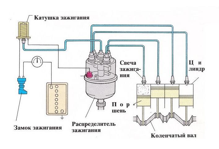 Бесконтактная системы зажигания. схема